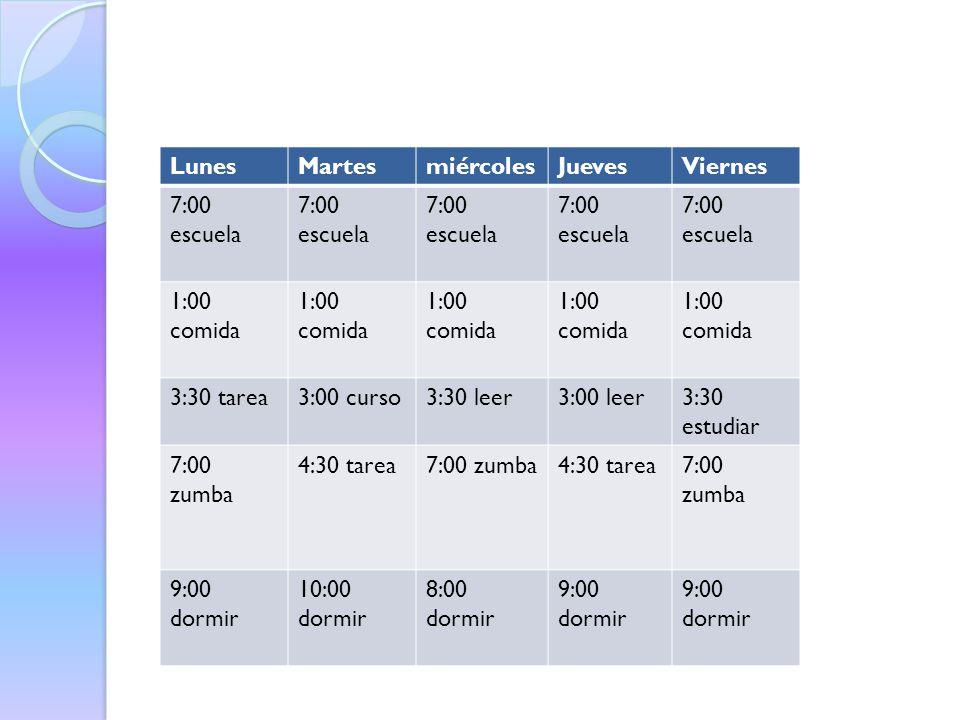 LunesMartesmiércolesJuevesViernes 7:00 escuela 1:00 comida 3:30 tarea3:00 curso3:30 leer3:00 leer3:30 estudiar 7:00 zumba 4:30 tarea7:00 zumba4:30 tar