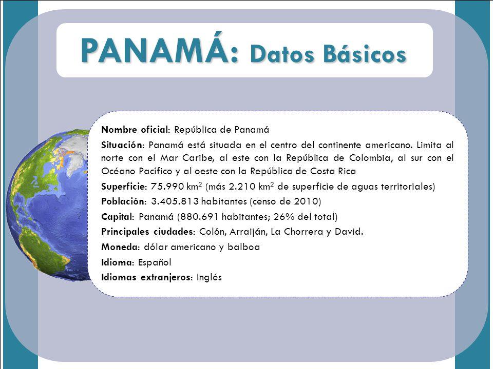 PANAMÁ: Datos Básicos Nombre oficial: República de Panamá Situación: Panamá está situada en el centro del continente americano.