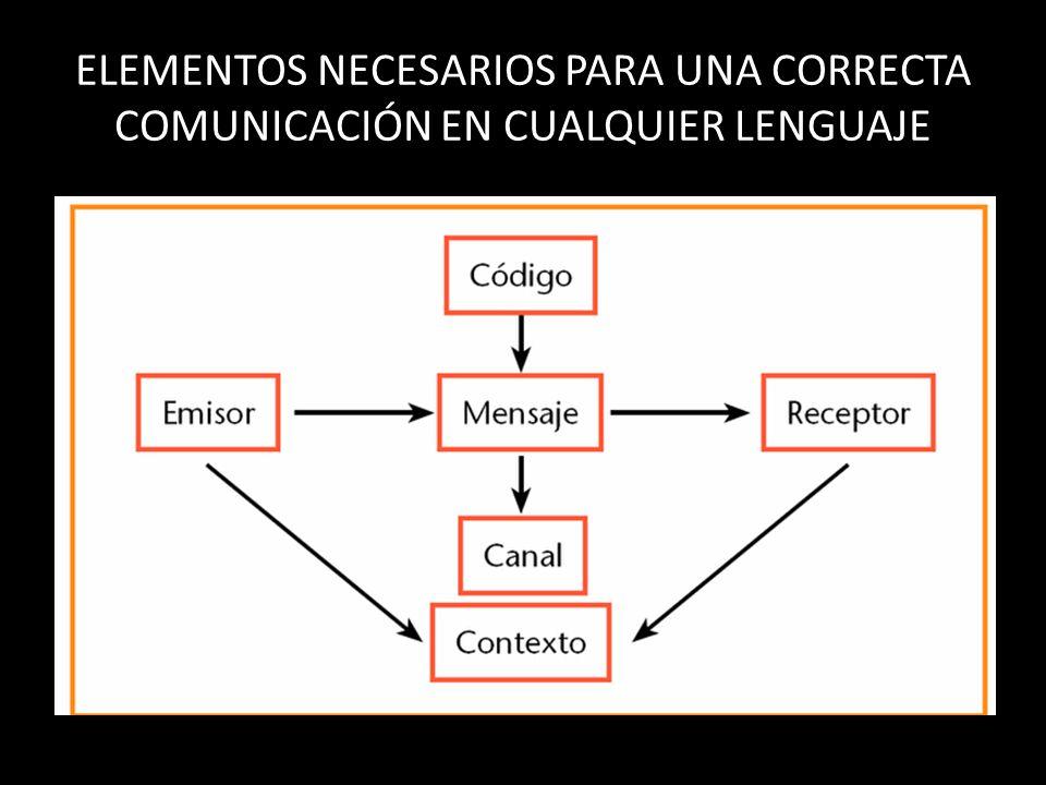 IMAGENES INFORMATIVAS OBJETIVO: IDENTIFICAR, INDICAR, DESCRIBIR O COMUNICAR.