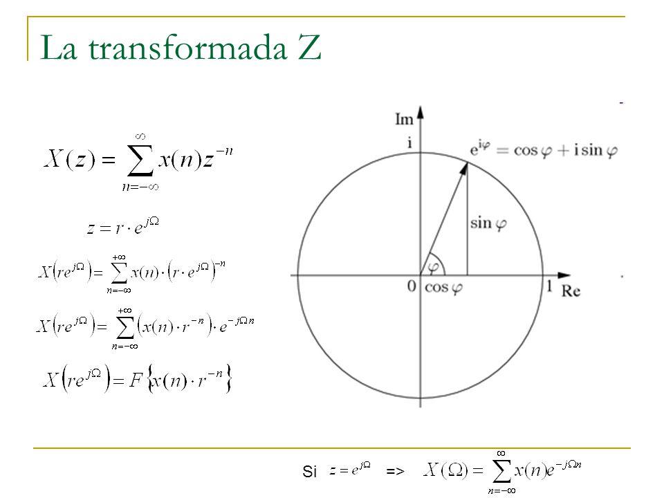 Convergencia de la transformada Z Para que la transformada Z converja, es necesario que la Transformada de Fourier de: converja, por lo tanto la transformada Z, posea un intervalo de valores de z para los cuales la transformada converge.