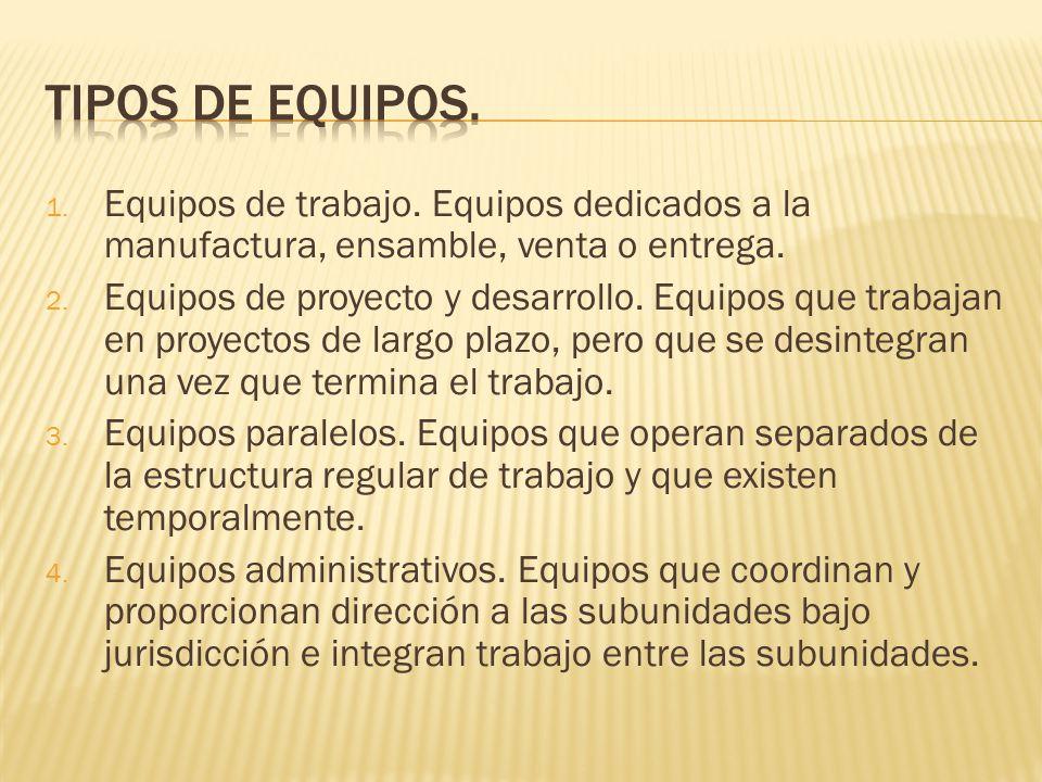 1.Equipos de trabajo. Equipos dedicados a la manufactura, ensamble, venta o entrega.