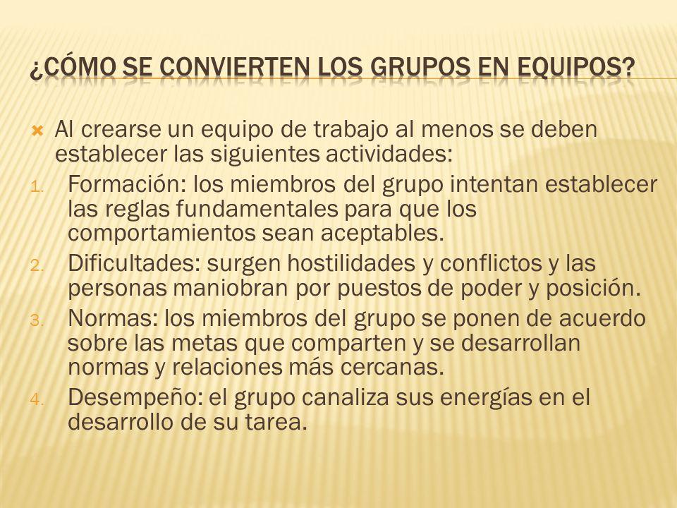 Al crearse un equipo de trabajo al menos se deben establecer las siguientes actividades: 1.