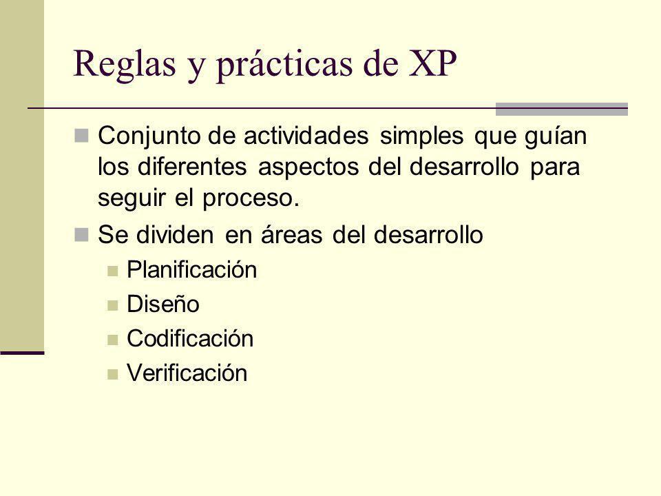 Reglas y prácticas de XP Conjunto de actividades simples que guían los diferentes aspectos del desarrollo para seguir el proceso.