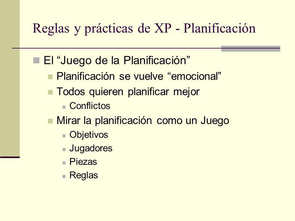 Reglas y prácticas de XP - Planificación El Juego de la Planificación Planificación se vuelve emocional Todos quieren planificar mejor Conflictos Mirar la planificación como un Juego Objetivos Jugadores Piezas Reglas