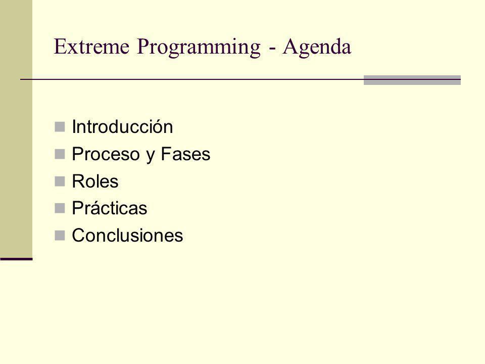 Extreme Programming – Proceso y Fases 1.El cliente define el valor de negocio a implementar 2.