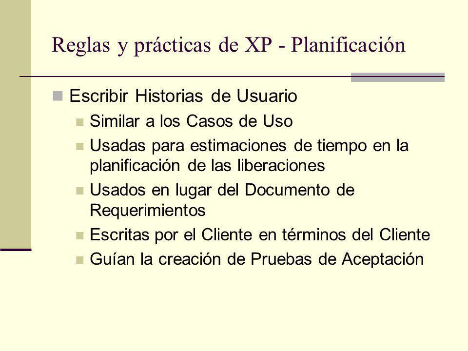 Reglas y prácticas de XP - Planificación Escribir Historias de Usuario Similar a los Casos de Uso Usadas para estimaciones de tiempo en la planificación de las liberaciones Usados en lugar del Documento de Requerimientos Escritas por el Cliente en términos del Cliente Guían la creación de Pruebas de Aceptación