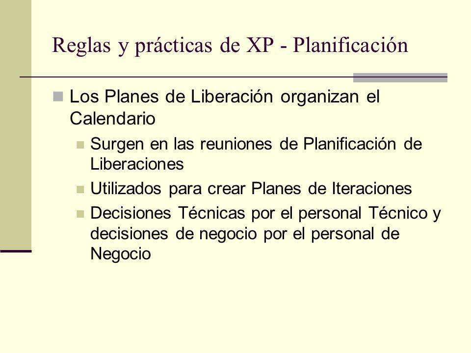 Reglas y prácticas de XP - Planificación Los Planes de Liberación organizan el Calendario Surgen en las reuniones de Planificación de Liberaciones Utilizados para crear Planes de Iteraciones Decisiones Técnicas por el personal Técnico y decisiones de negocio por el personal de Negocio