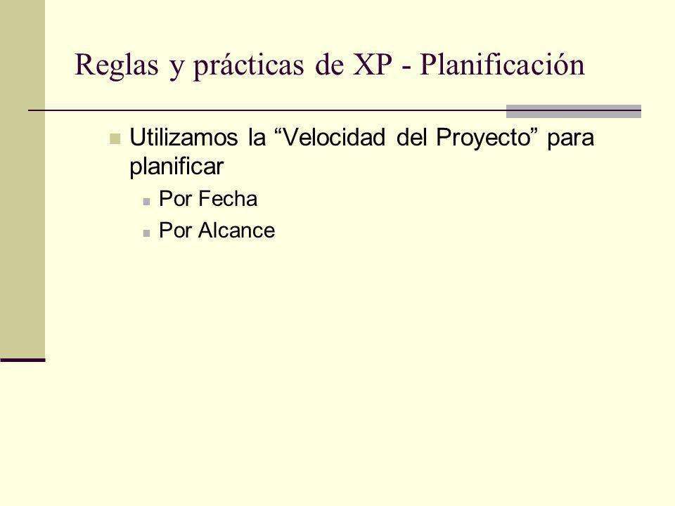 Reglas y prácticas de XP - Planificación Utilizamos la Velocidad del Proyecto para planificar Por Fecha Por Alcance
