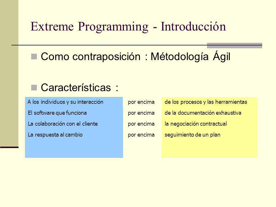Extreme Programming - Introducción Resumen * Estamos menos controlado * Preparados para el cambio * Cliente forma parte del equipo * Pocos artefactos * Más importante software funcionando que documentación