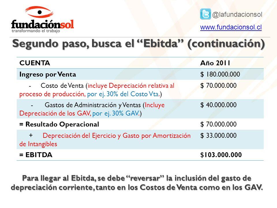 @lafundacionsol www.fundacionsol.clwww.fundacionsol.cl Segundo paso, busca el Ebitda (continuación) CUENTAAño 2011 Ingreso por Venta$ 180.000.000 - Costo de Venta (incluye Depreciación relativa al proceso de producción, por ej.