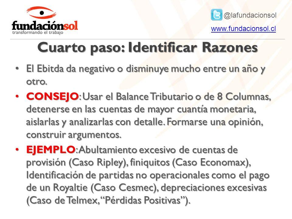 @lafundacionsol www.fundacionsol.clwww.fundacionsol.cl Cuarto paso: Identificar Razones El Ebitda da negativo o disminuye mucho entre un año y otro.