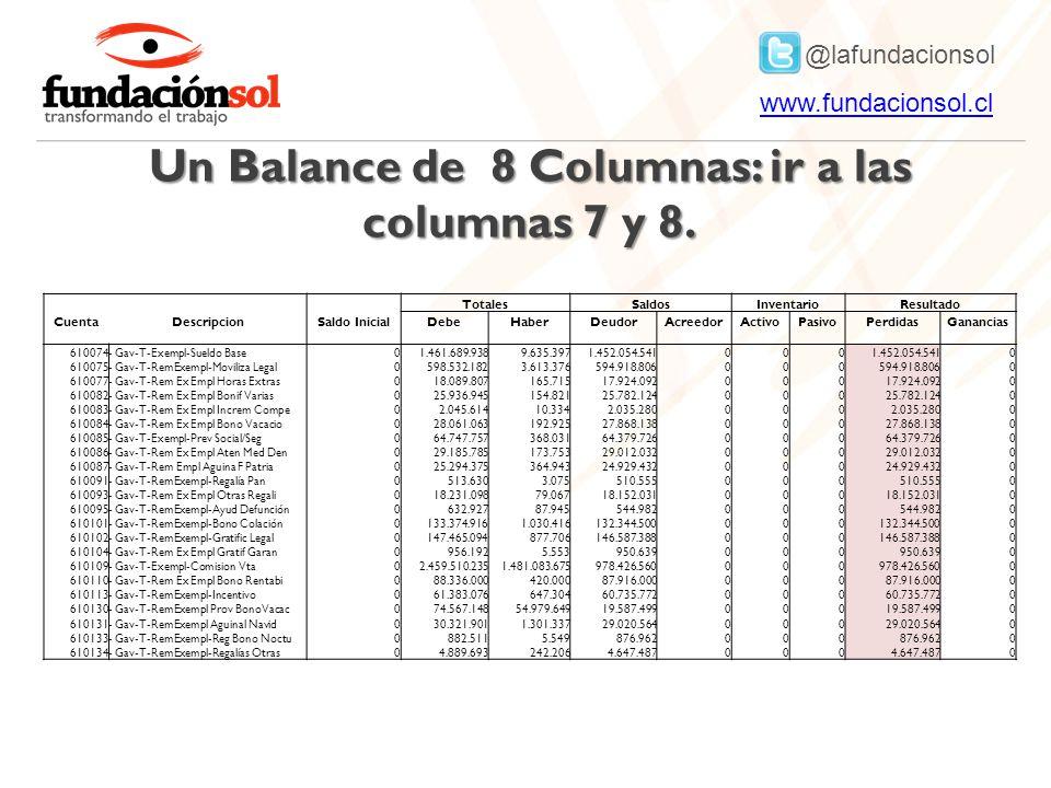 @lafundacionsol www.fundacionsol.clwww.fundacionsol.cl Un Balance de 8 Columnas: ir a las columnas 7 y 8.