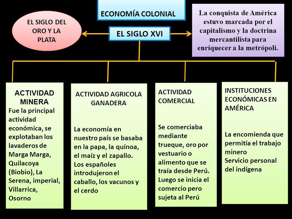 EL SIGLO XVI ECONOMÍA COLONIAL ACTIVIDAD MINERA Fue la principal actividad económica, se explotaban los lavaderos de Marga Marga, Quilacoya (Biobio),