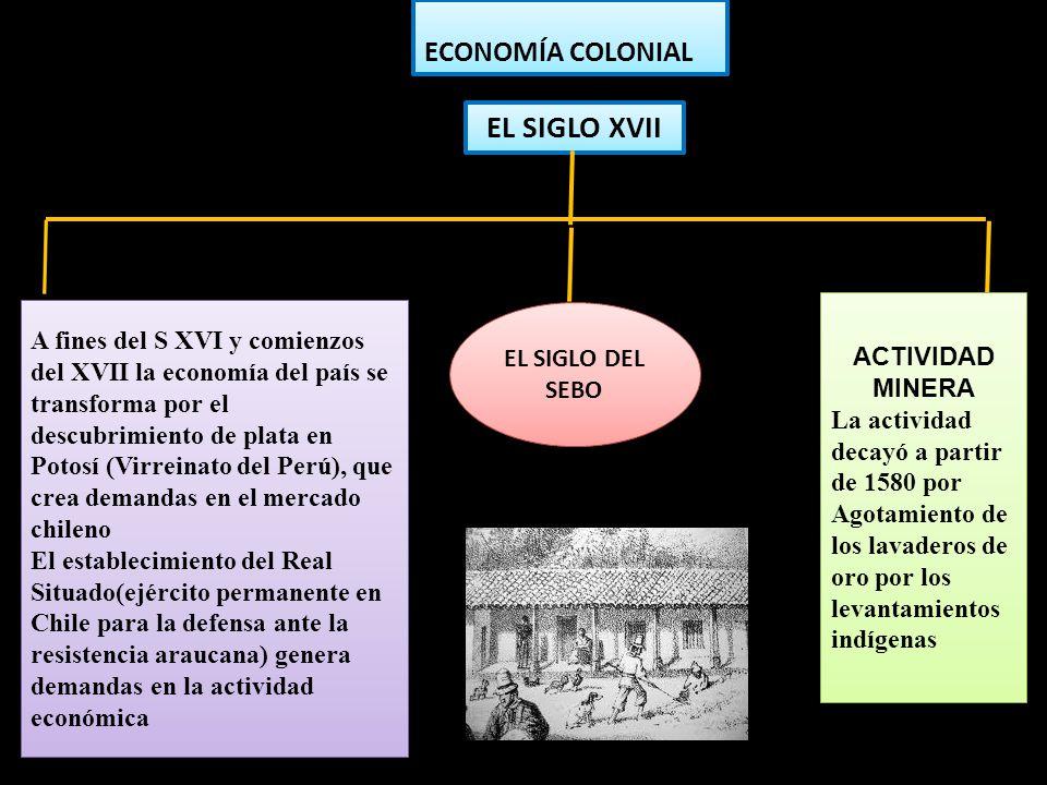 EL SIGLO XVII ECONOMÍA COLONIAL ACTIVIDAD MINERA La actividad decayó a partir de 1580 por Agotamiento de los lavaderos de oro por los levantamientos i
