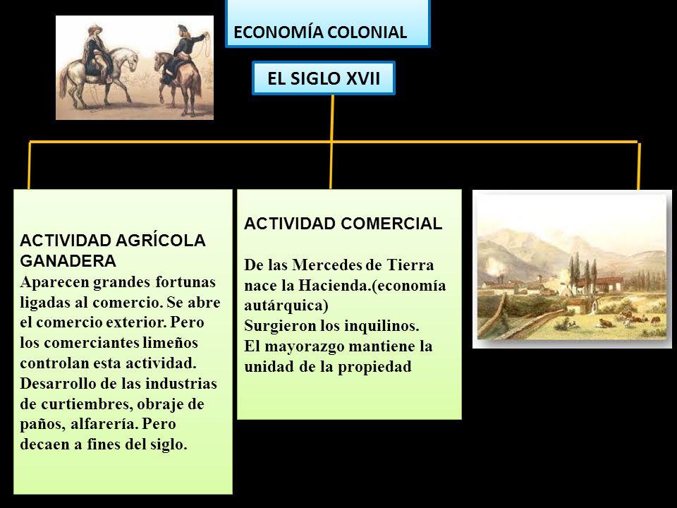 EL SIGLO XVII ECONOMÍA COLONIAL ACTIVIDAD AGRÍCOLA GANADERA Aparecen grandes fortunas ligadas al comercio. Se abre el comercio exterior. Pero los come