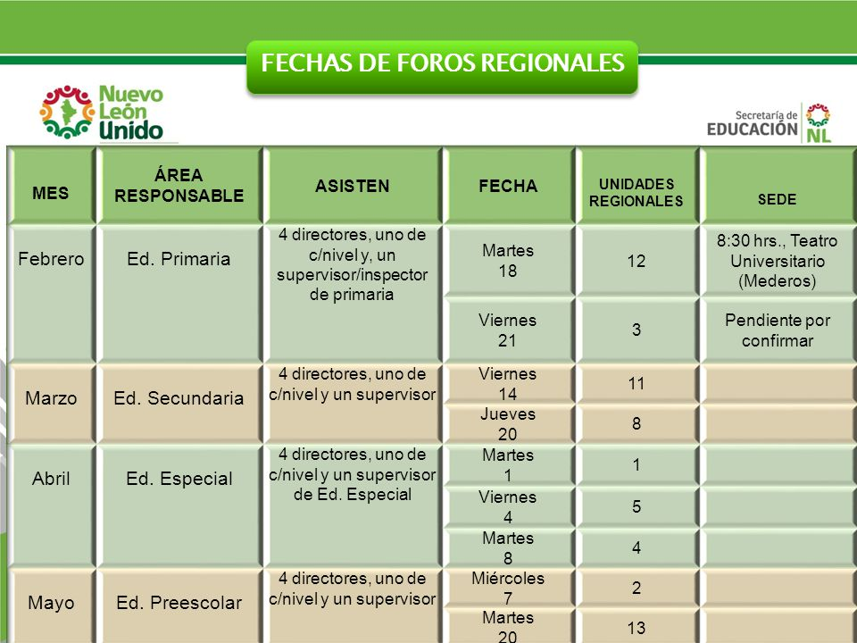 FECHAS DE FOROS REGIONALES