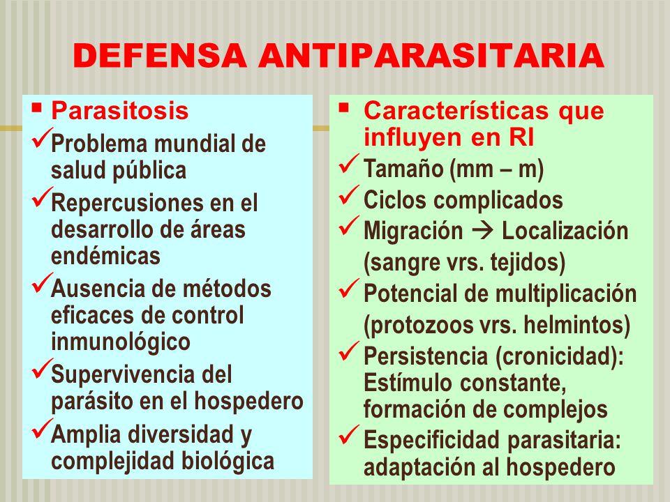 DEFENSA ANTIPARASITARIA Parasitosis Problema mundial de salud pública Repercusiones en el desarrollo de áreas endémicas Ausencia de métodos eficaces d