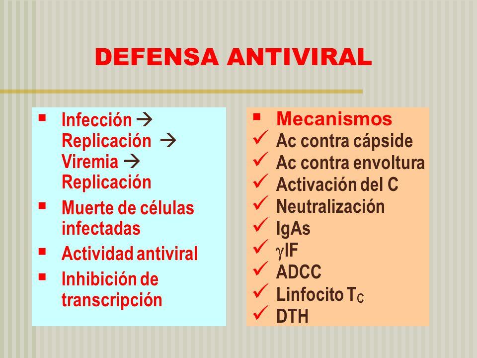 DEFENSA ANTIVIRAL Infección Replicación Viremia Replicación Muerte de células infectadas Actividad antiviral Inhibición de transcripción Mecanismos Ac
