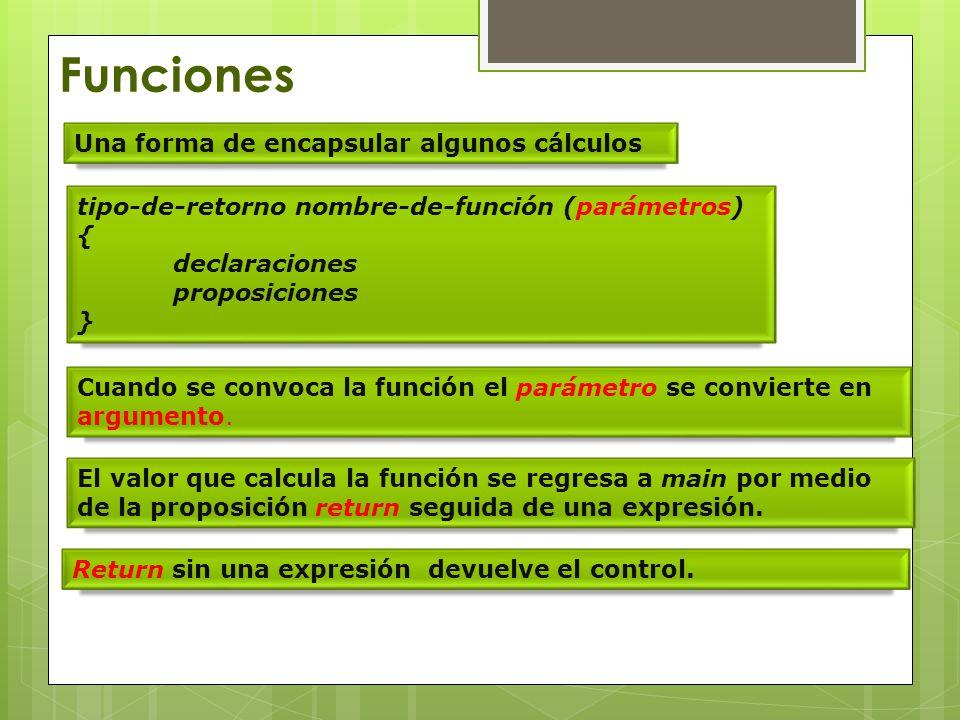 Funciones Una forma de encapsular algunos cálculos tipo-de-retorno nombre-de-función (parámetros) { declaraciones proposiciones } Cuando se convoca la función el parámetro se convierte en argumento.