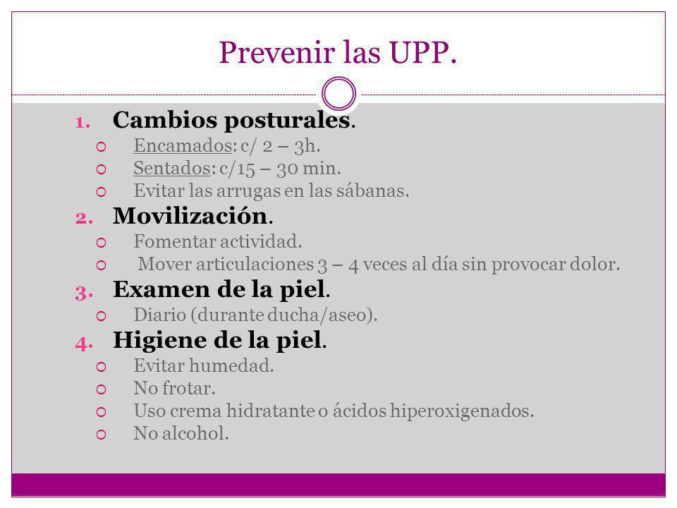 Prevenir las UPP.1. Cambios posturales. Encamados: c/ 2 – 3h.