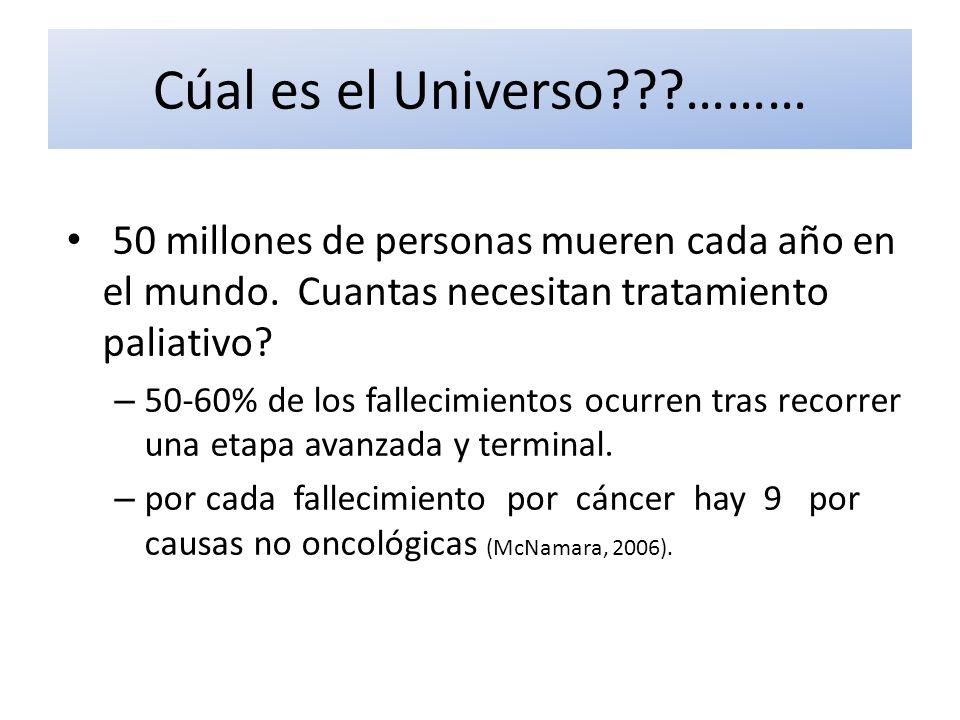 La Estadística………… España 2007 Se estima que, durante el año 2007 habrían necesitado cuidados paliativos 230.394 personas, de las cuales 130.150 (56%) padecerían una enfermedad mortal no oncológica (Ministerio de Sanidad y Consumo, 2008).