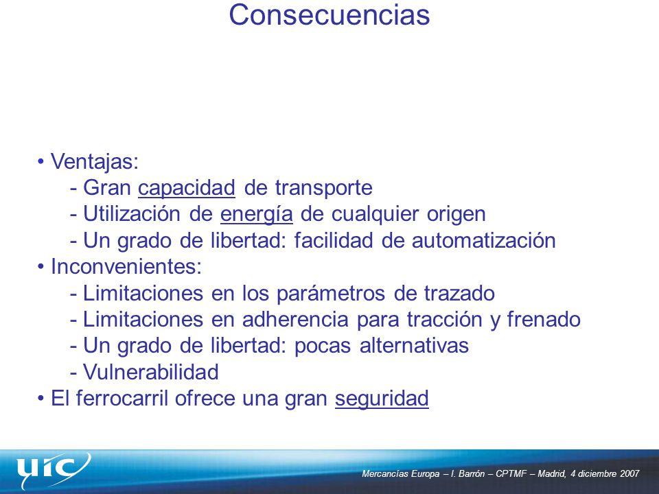 Mercancías Europa – I. Barrón – CPTMF – Madrid, 4 diciembre 2007 Ventajas: - Gran capacidad de transporte - Utilización de energía de cualquier origen