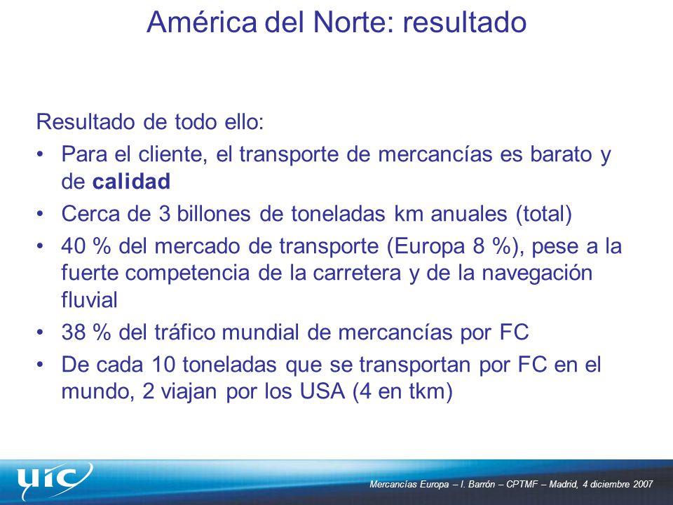 Mercancías Europa – I. Barrón – CPTMF – Madrid, 4 diciembre 2007 Resultado de todo ello: Para el cliente, el transporte de mercancías es barato y de c