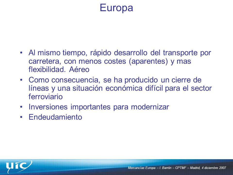 Mercancías Europa – I. Barrón – CPTMF – Madrid, 4 diciembre 2007 Al mismo tiempo, rápido desarrollo del transporte por carretera, con menos costes (ap