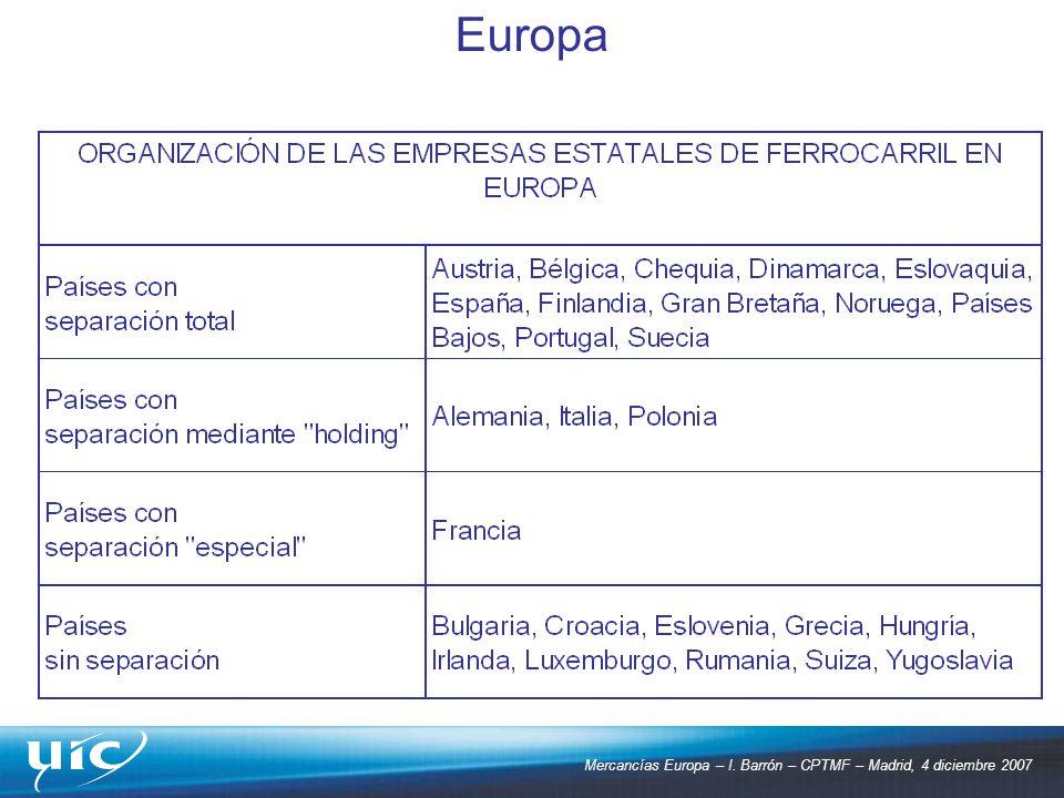 Mercancías Europa – I. Barrón – CPTMF – Madrid, 4 diciembre 2007 Europa