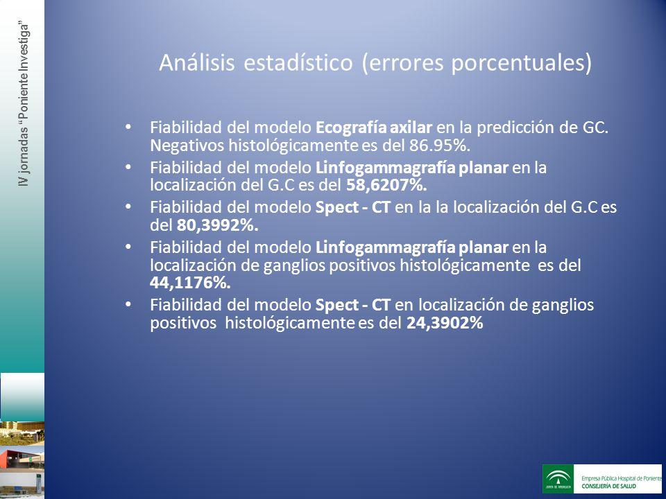 Conclusiones.- Mayor correlación clínico radiológica con la utilización de la técnica tomográfica.