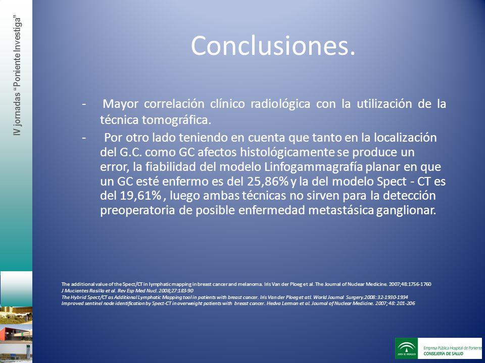 Conclusiones. - Mayor correlación clínico radiológica con la utilización de la técnica tomográfica. - Por otro lado teniendo en cuenta que tanto en la