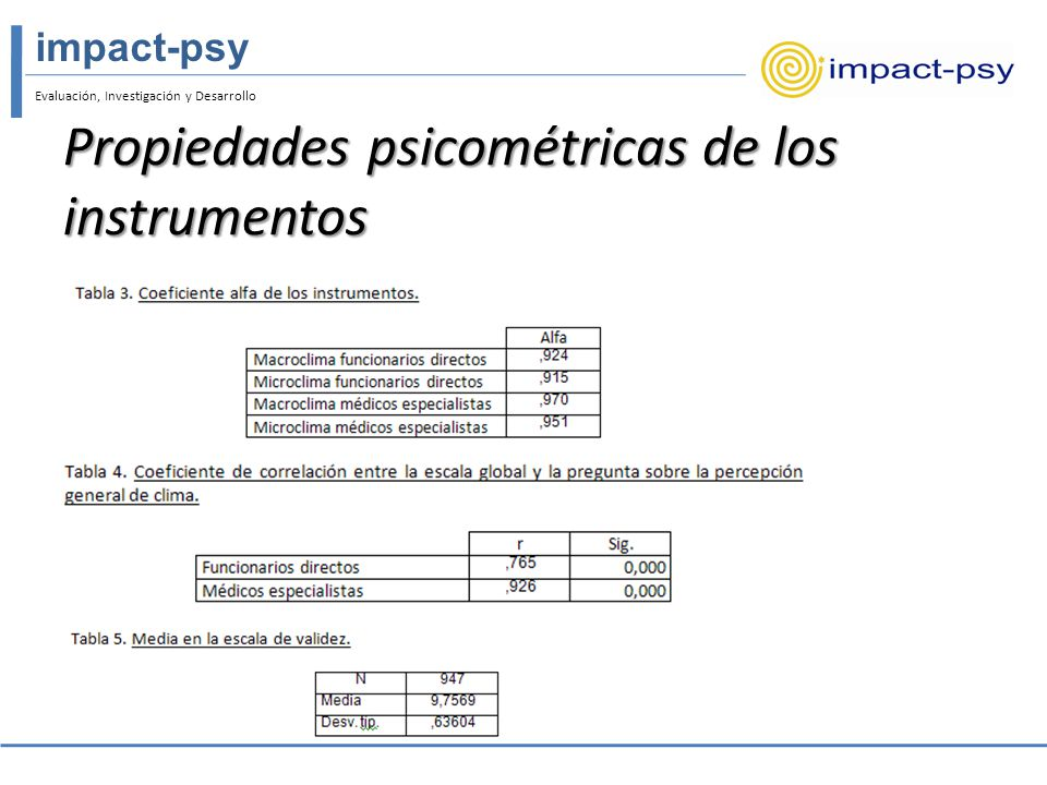Evaluación, Investigación y Desarrollo impact-psy