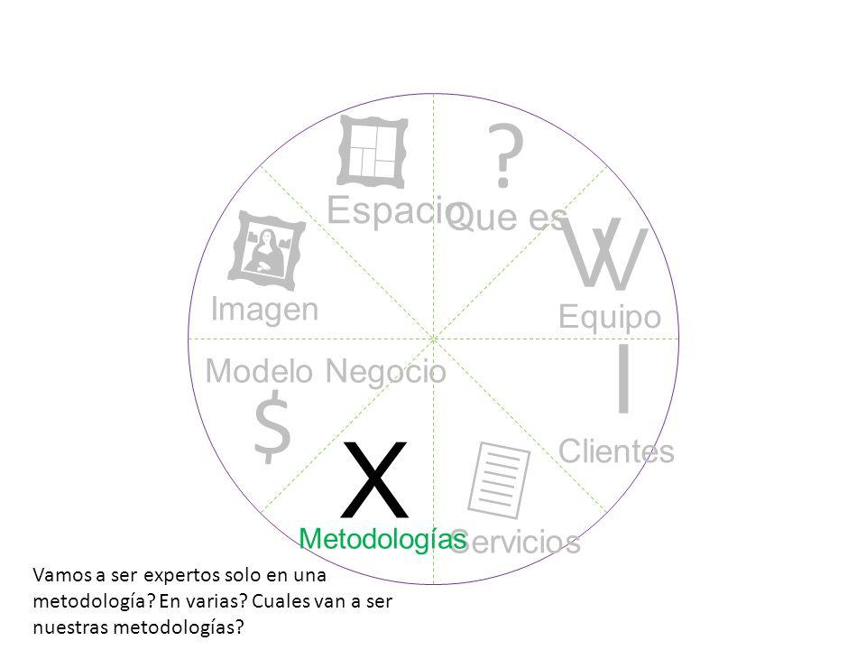 ? I V V X $ Que es Equipo Clientes Servicios Metodologías Modelo Negocio Imagen Espacio Vamos a ser expertos solo en una metodología? En varias? Cuale