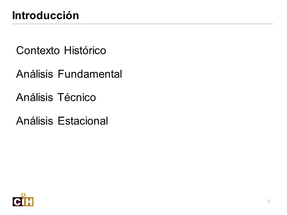 2 Introducción Contexto Histórico Análisis Fundamental Análisis Técnico Análisis Estacional