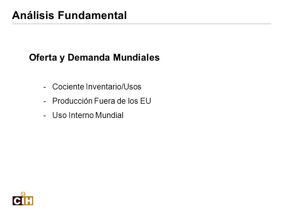 Oferta y Demanda Mundiales -Cociente Inventario/Usos -Producción Fuera de los EU -Uso Interno Mundial Análisis Fundamental