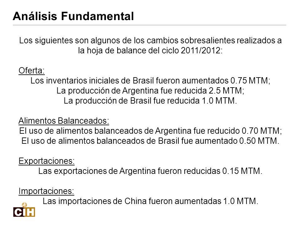 Los siguientes son algunos de los cambios sobresalientes realizados a la hoja de balance del ciclo 2011/2012: Oferta: Los inventarios iniciales de Bra