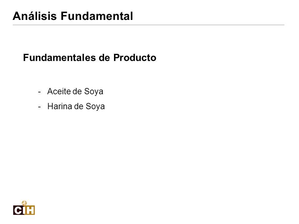 Fundamentales de Producto -Aceite de Soya -Harina de Soya Análisis Fundamental