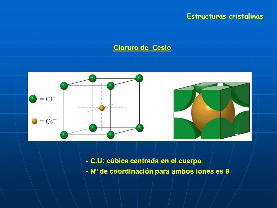 Estructuras cristalinas Cloruro de Cesio - C.U: cúbica centrada en el cuerpo - Nº de coordinación para ambos iones es 8