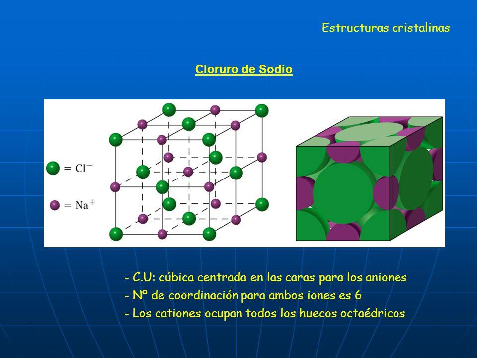 Cloruro de Sodio Estructuras cristalinas - C.U: cúbica centrada en las caras para los aniones - Nº de coordinación para ambos iones es 6 - Los catione
