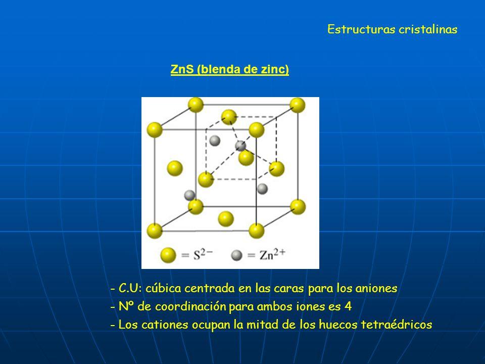 ZnS (blenda de zinc) Estructuras cristalinas - C.U: cúbica centrada en las caras para los aniones - Nº de coordinación para ambos iones es 4 - Los cat