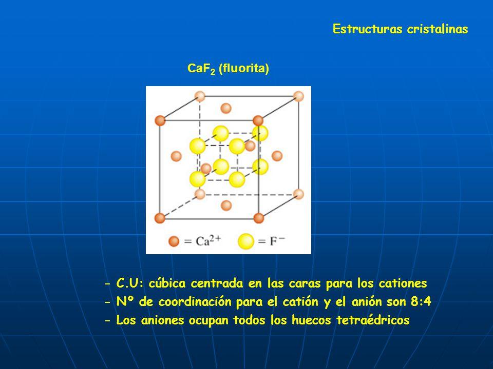 CaF 2 (fluorita) Estructuras cristalinas - C.U: cúbica centrada en las caras para los cationes - Nº de coordinación para el catión y el anión son 8:4