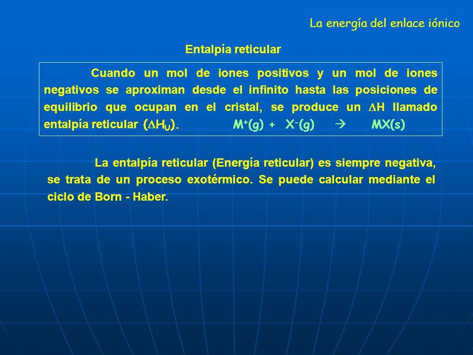 La energía del enlace iónico Cuando un mol de iones positivos y un mol de iones negativos se aproximan desde el infinito hasta las posiciones de equil