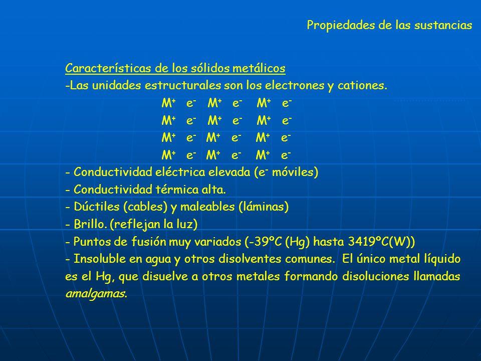 Características de los sólidos metálicos -Las unidades estructurales son los electrones y cationes. M + e - M + e - M + e - - Conductividad eléctrica