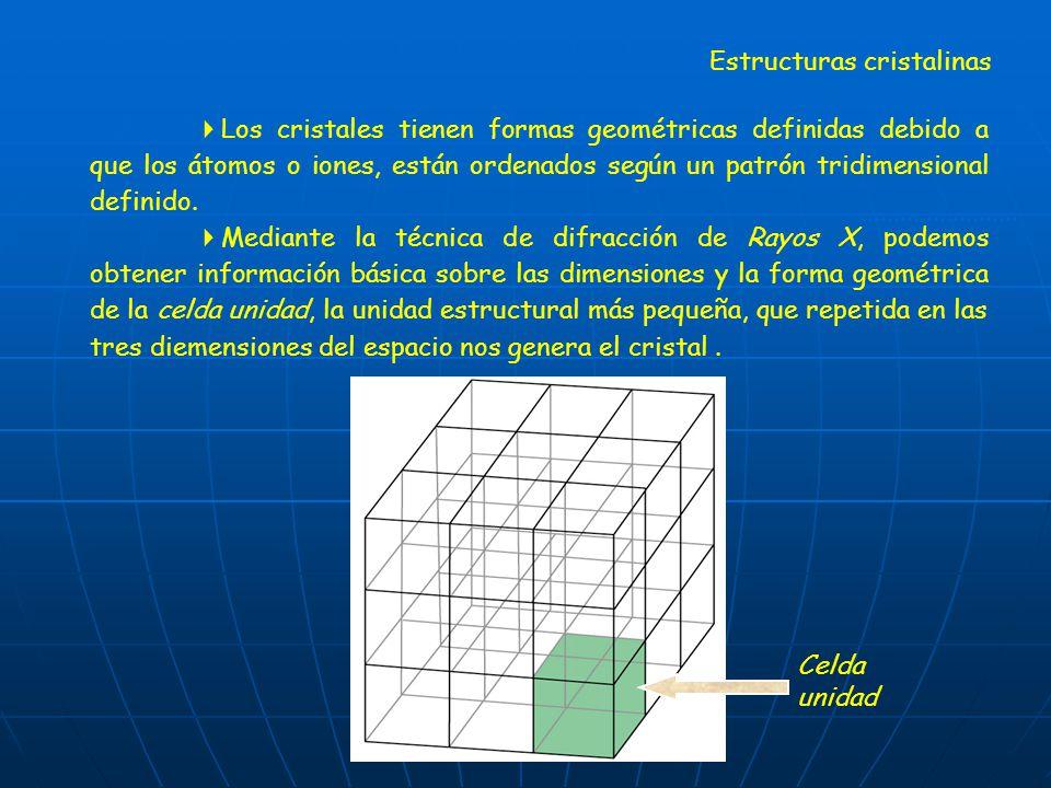Estructuras cristalinas Los cristales tienen formas geométricas definidas debido a que los átomos o iones, están ordenados según un patrón tridimensio