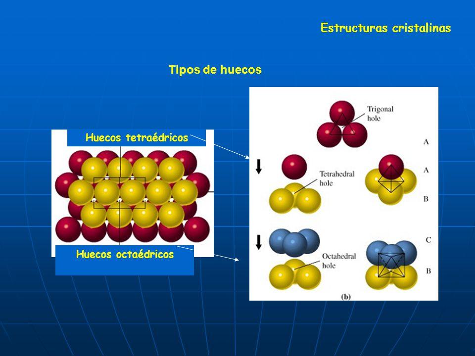 Tipos de huecos Huecos octaédricos Huecos tetraédricos Estructuras cristalinas