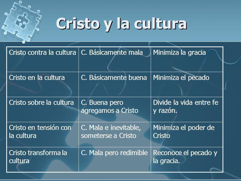 Cristo y la cultura Cristo contra la culturaC. Básicamente malaMinimiza la gracia Cristo en la culturaC. Básicamente buenaMinimiza el pecado Cristo so