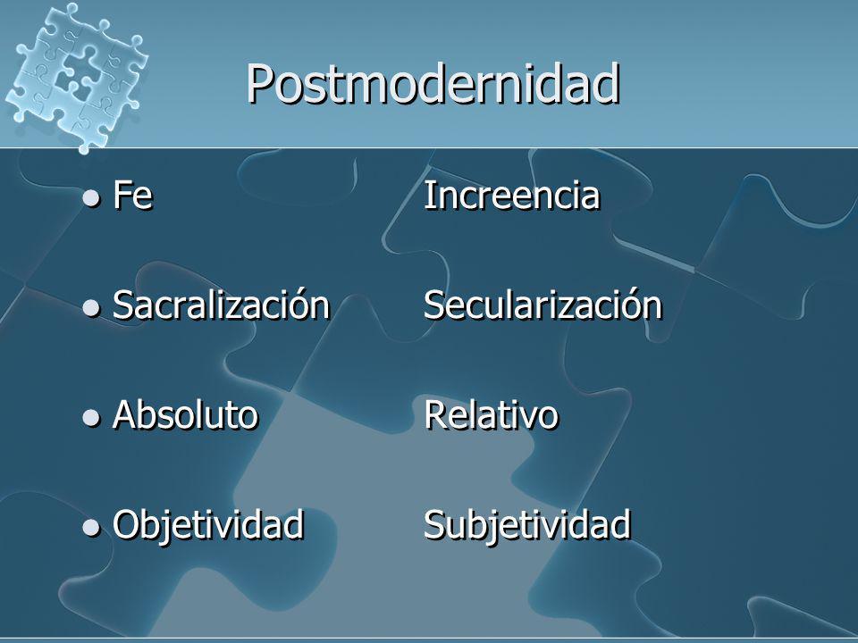 Postmodernidad FeIncreencia SacralizaciónSecularización AbsolutoRelativo ObjetividadSubjetividad FeIncreencia SacralizaciónSecularización AbsolutoRela