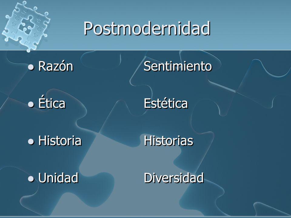 Postmodernidad RazónSentimiento ÉticaEstética HistoriaHistorias UnidadDiversidad RazónSentimiento ÉticaEstética HistoriaHistorias UnidadDiversidad