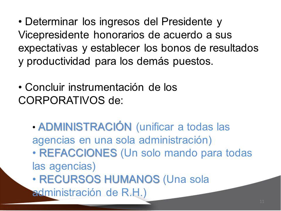 11 Determinar los ingresos del Presidente y Vicepresidente honorarios de acuerdo a sus expectativas y establecer los bonos de resultados y productivid