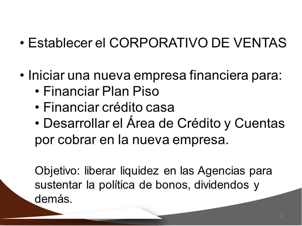 12 Establecer el CORPORATIVO DE VENTAS Iniciar una nueva empresa financiera para: Financiar Plan Piso Financiar crédito casa Desarrollar el Área de Cr